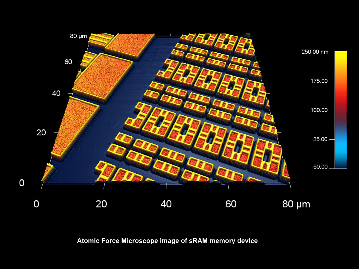 Atomic force microscopy imaging, x-ray analysis abd scanning electron microscopy zseezM